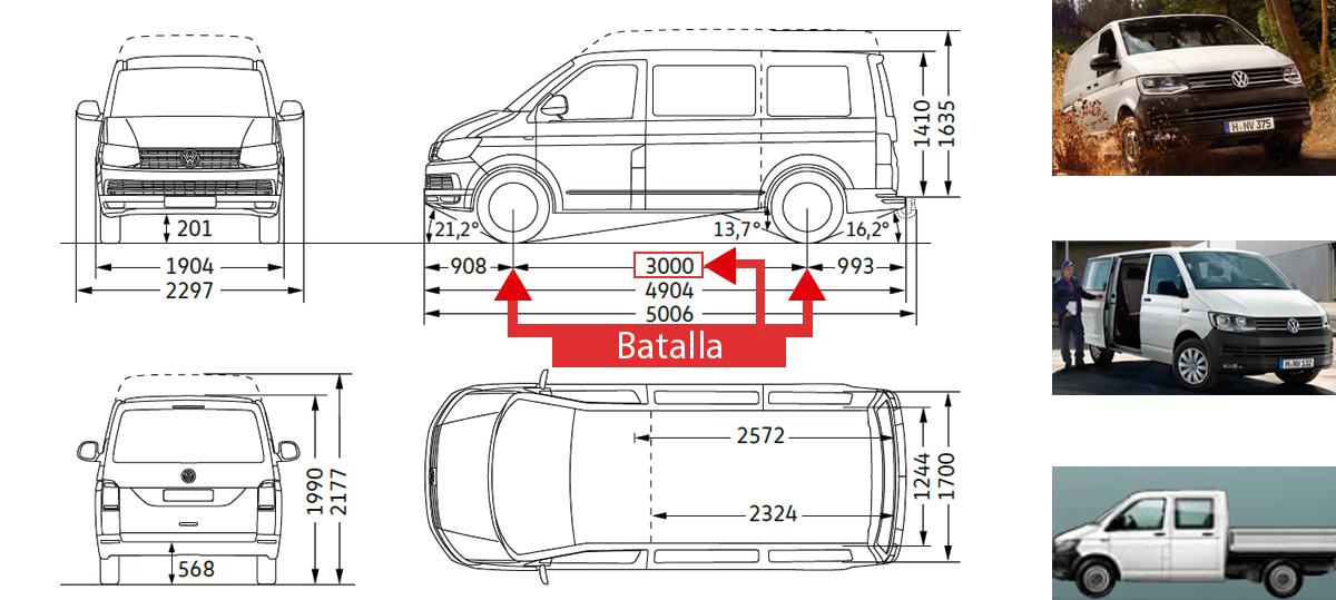 Batallas de furgonetas transporter caddy amarok y nuevo crafter - Medidas interiores furgonetas ...